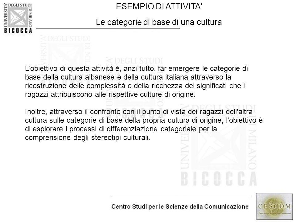 Le categorie di base di una cultura