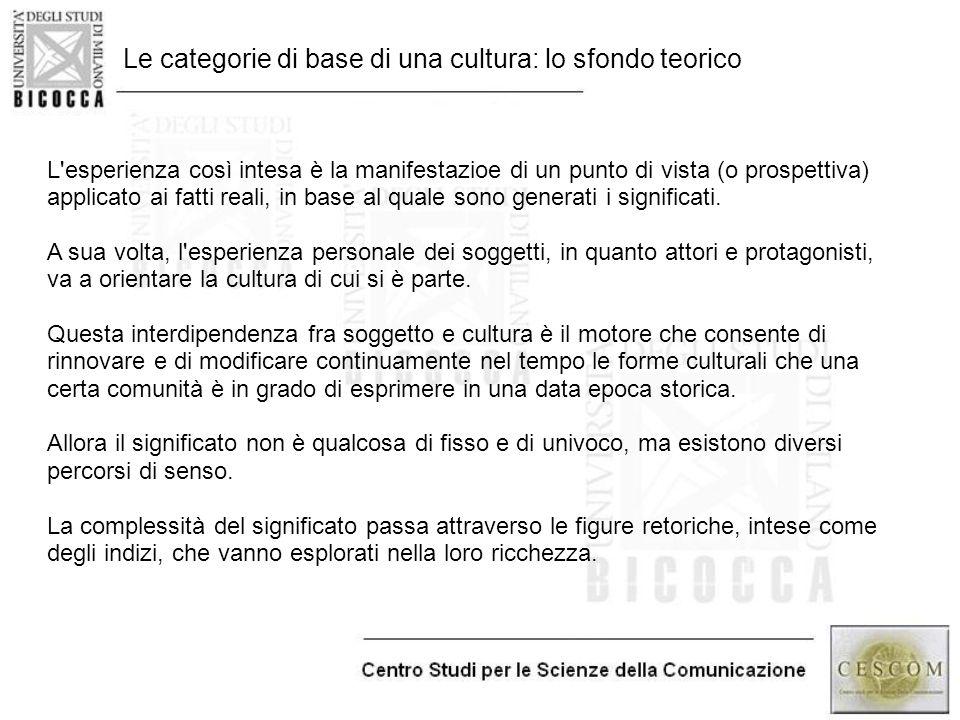 Le categorie di base di una cultura: lo sfondo teorico
