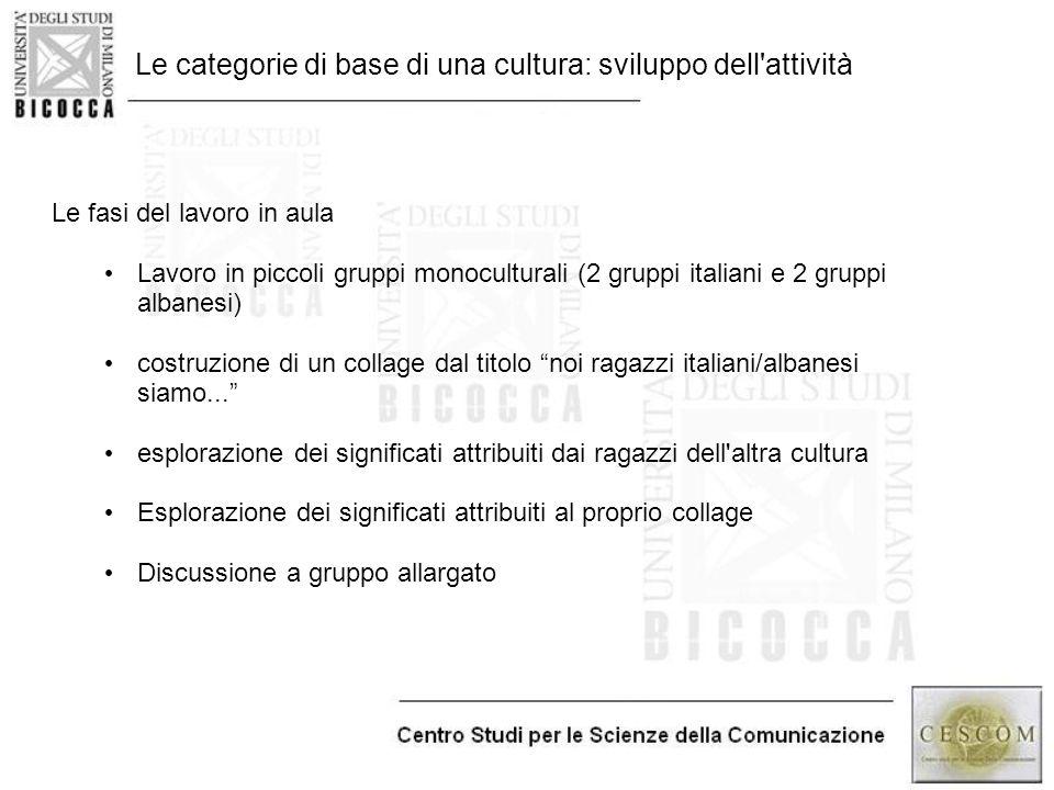 Le categorie di base di una cultura: sviluppo dell attività