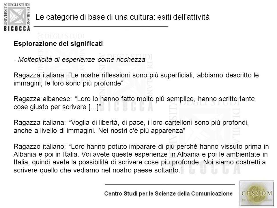 Le categorie di base di una cultura: esiti dell attività
