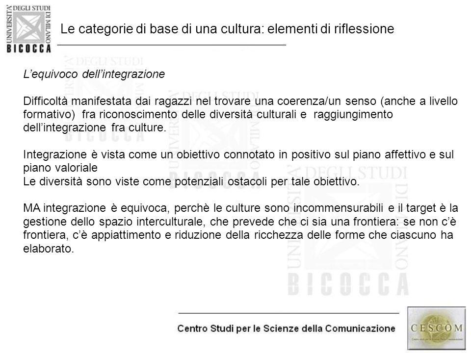 Le categorie di base di una cultura: elementi di riflessione