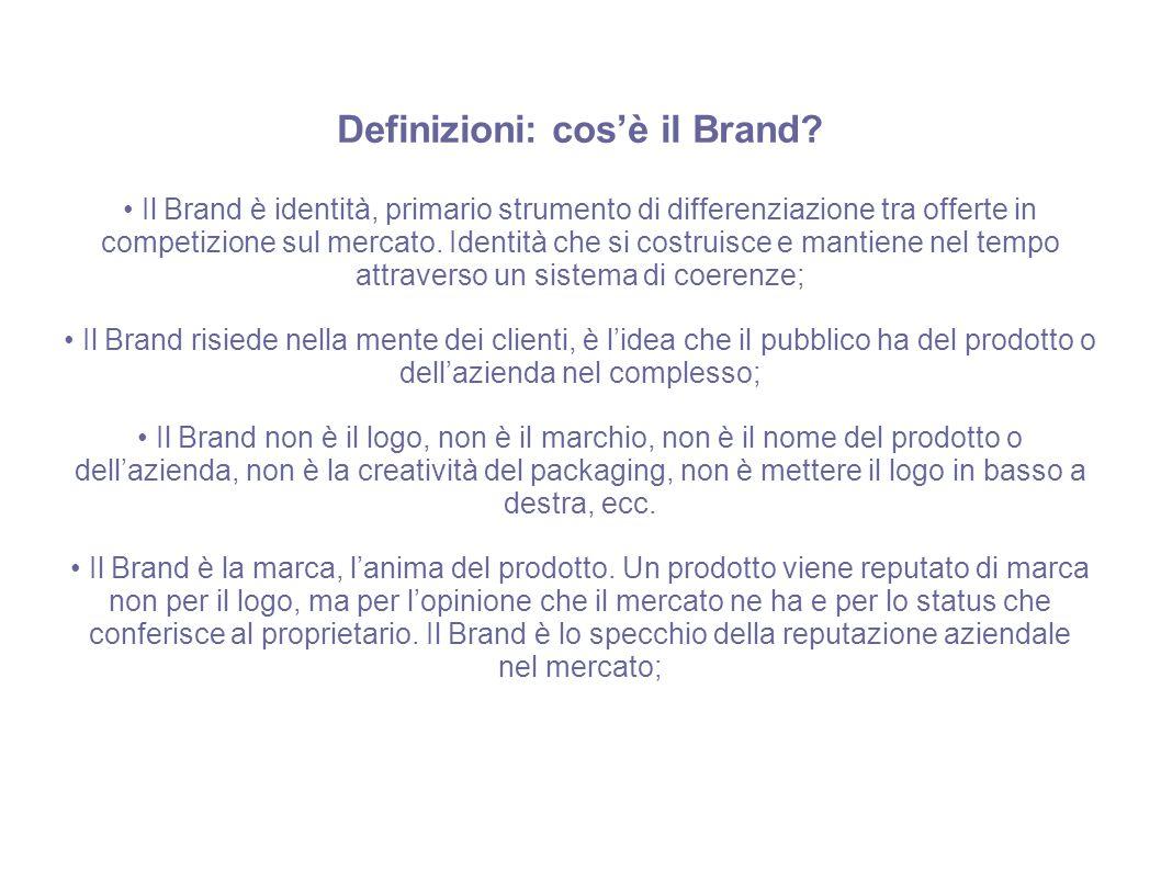 Definizioni: cos'è il Brand