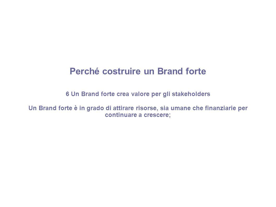 Perché costruire un Brand forte