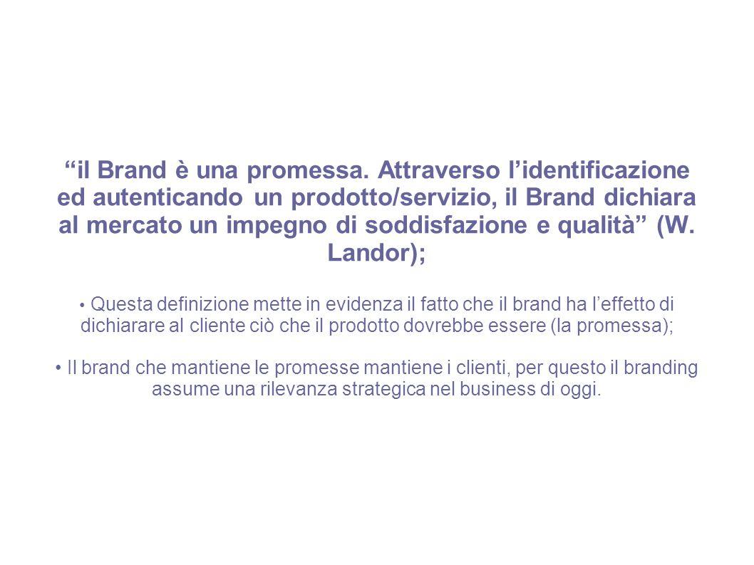 il Brand è una promessa. Attraverso l'identificazione