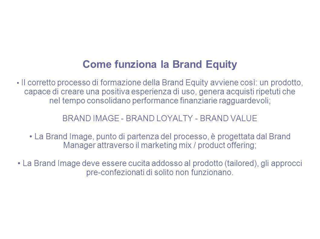 Come funziona la Brand Equity