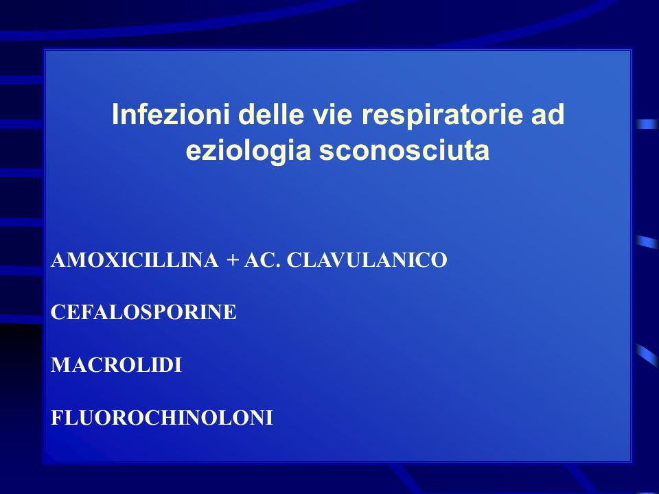 Infezioni delle vie respiratorie ad eziologia sconosciuta