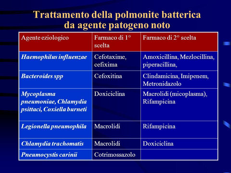 Trattamento della polmonite batterica da agente patogeno noto