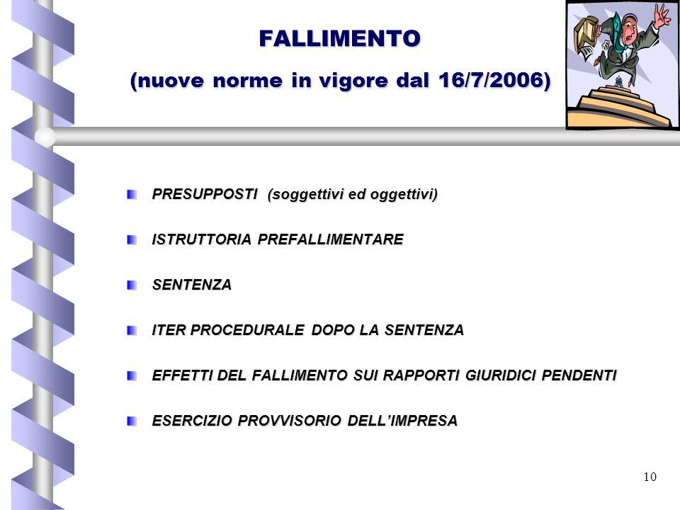 FALLIMENTO (nuove norme in vigore dal 16/7/2006)