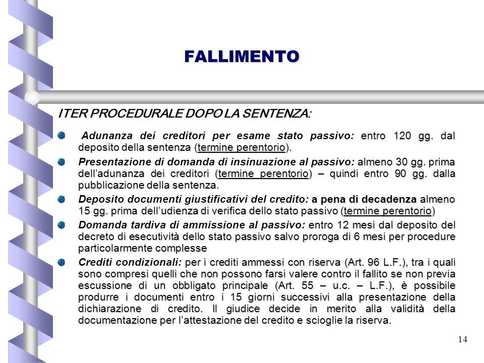 FALLIMENTO ITER PROCEDURALE DOPO LA SENTENZA: