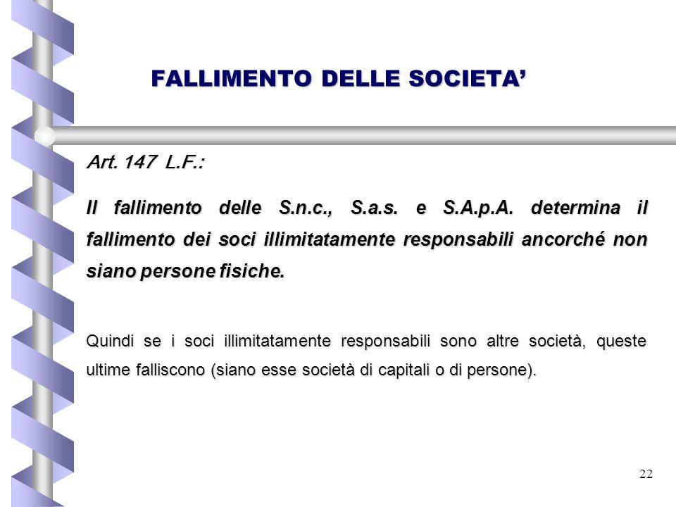 FALLIMENTO DELLE SOCIETA'
