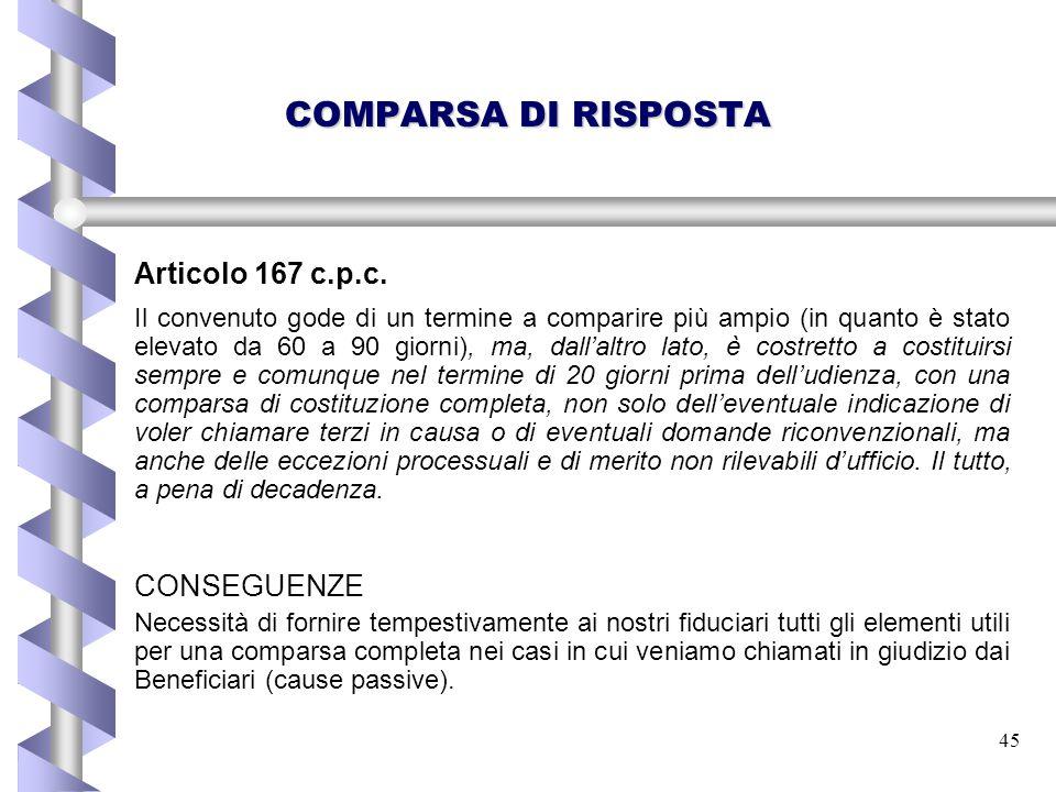 COMPARSA DI RISPOSTA Articolo 167 c.p.c. CONSEGUENZE