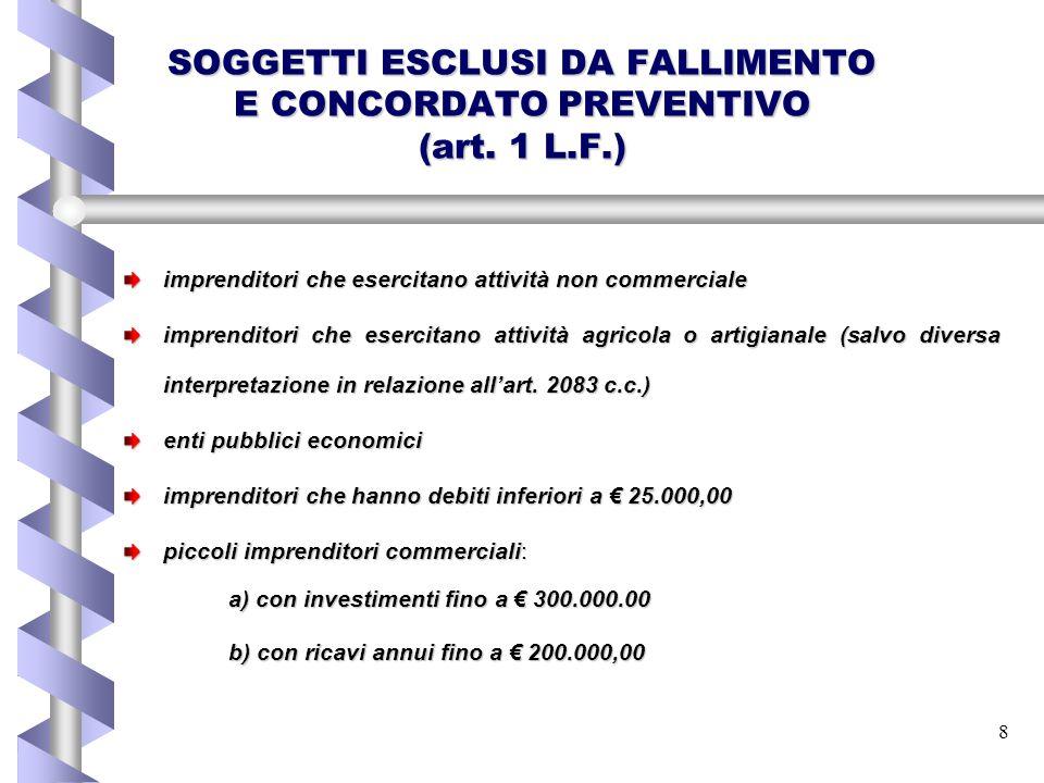 SOGGETTI ESCLUSI DA FALLIMENTO E CONCORDATO PREVENTIVO (art. 1 L.F.)