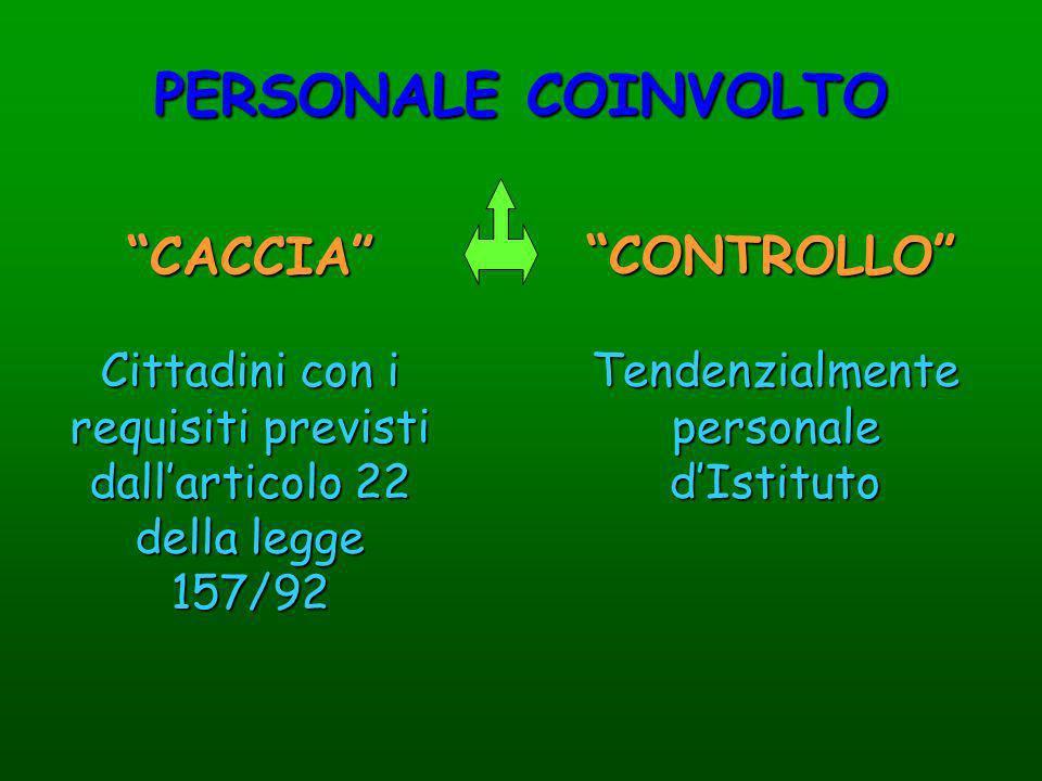 PERSONALE COINVOLTO CACCIA CONTROLLO