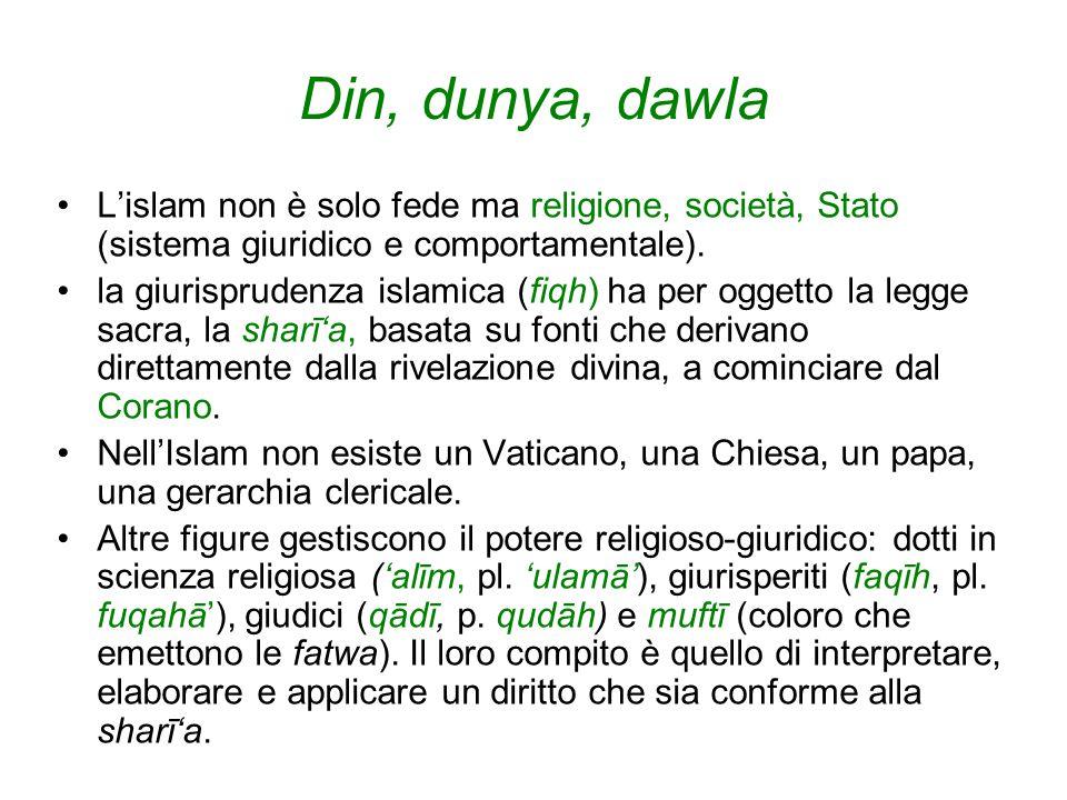 Din, dunya, dawla L'islam non è solo fede ma religione, società, Stato (sistema giuridico e comportamentale).