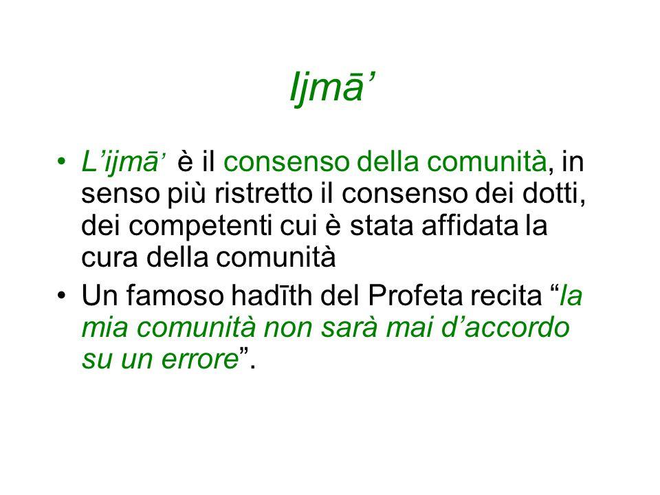Ijmā' L'ijmā' è il consenso della comunità, in senso più ristretto il consenso dei dotti, dei competenti cui è stata affidata la cura della comunità.