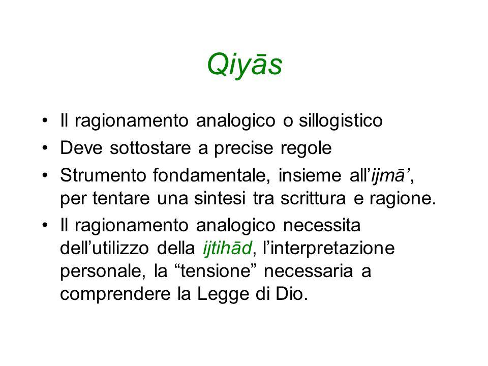 Qiyās Il ragionamento analogico o sillogistico