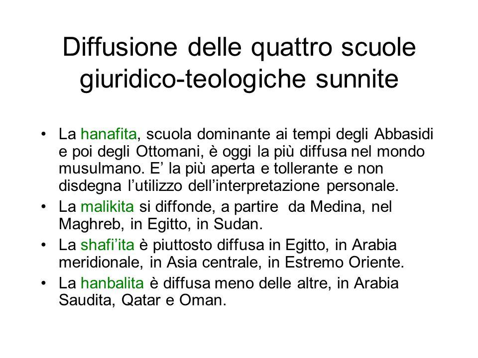 Diffusione delle quattro scuole giuridico-teologiche sunnite