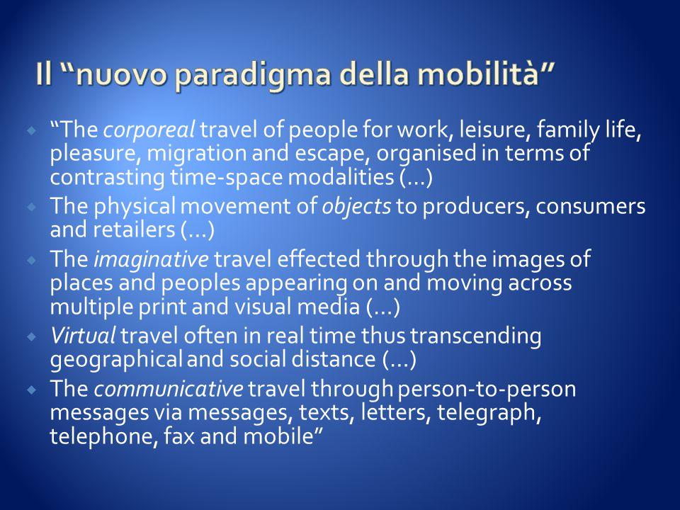 Il nuovo paradigma della mobilità