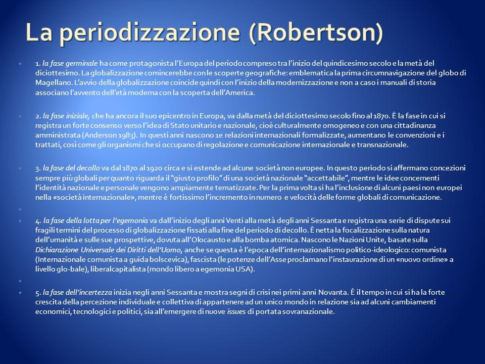 La periodizzazione (Robertson)