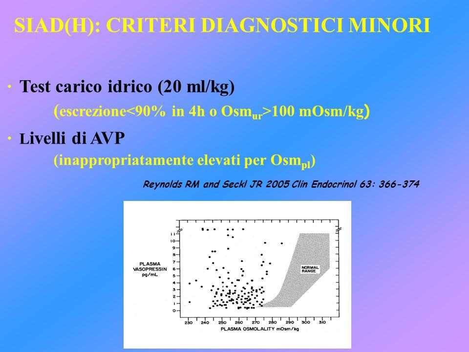 SIAD(H): CRITERI DIAGNOSTICI MINORI