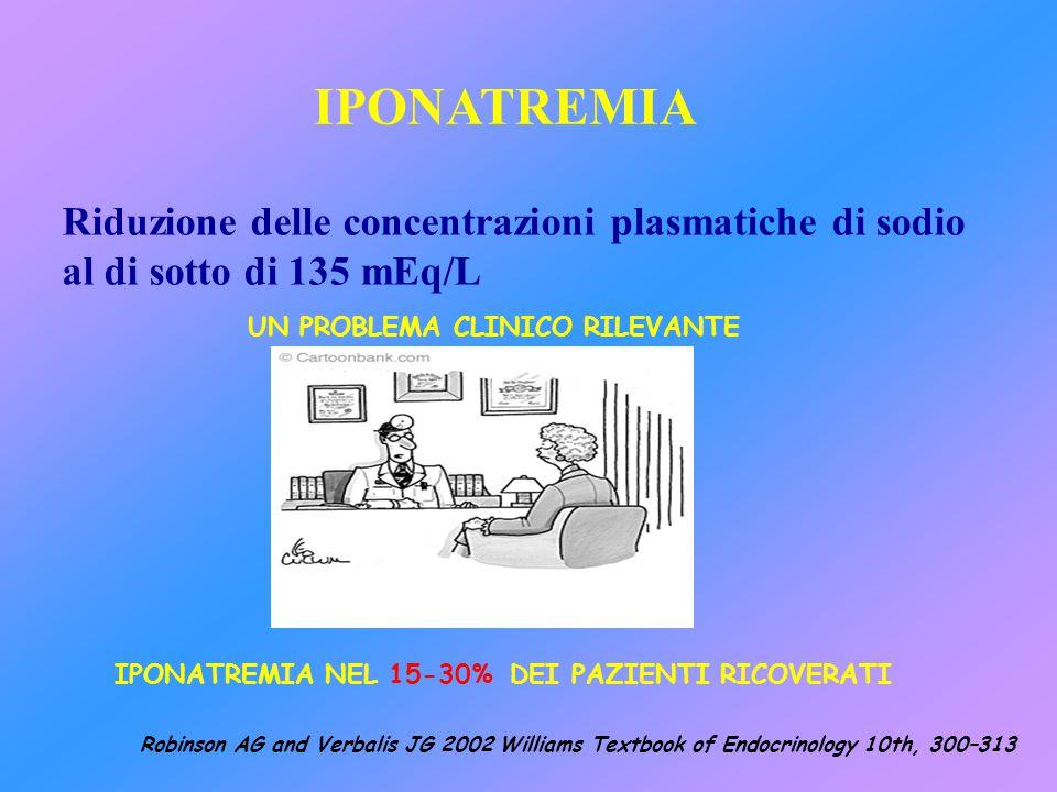 IPONATREMIA Riduzione delle concentrazioni plasmatiche di sodio