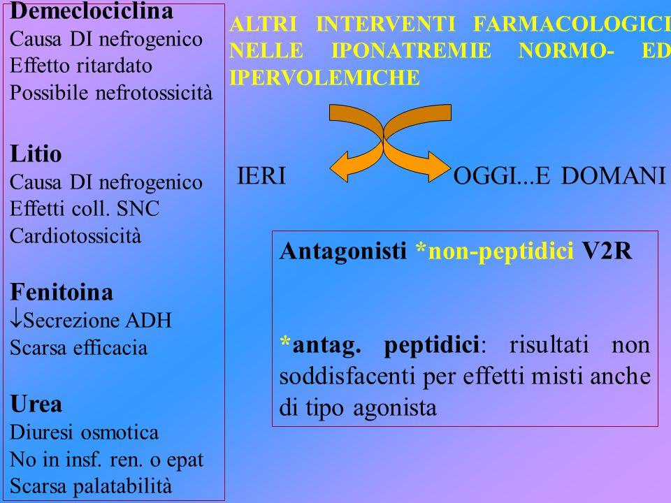 Antagonisti *non-peptidici V2R