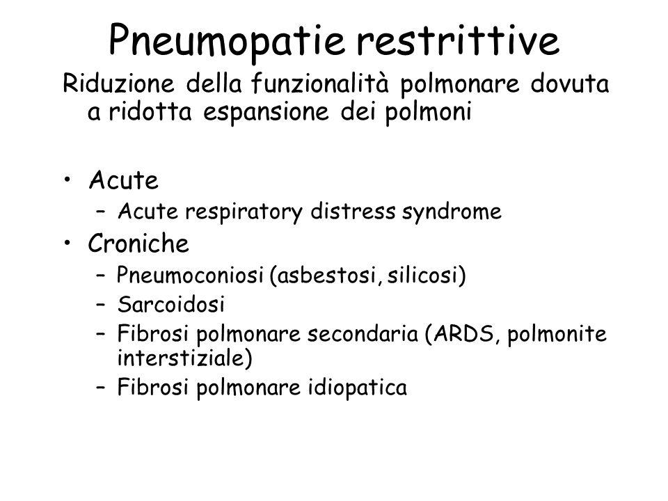 Pneumopatie restrittive
