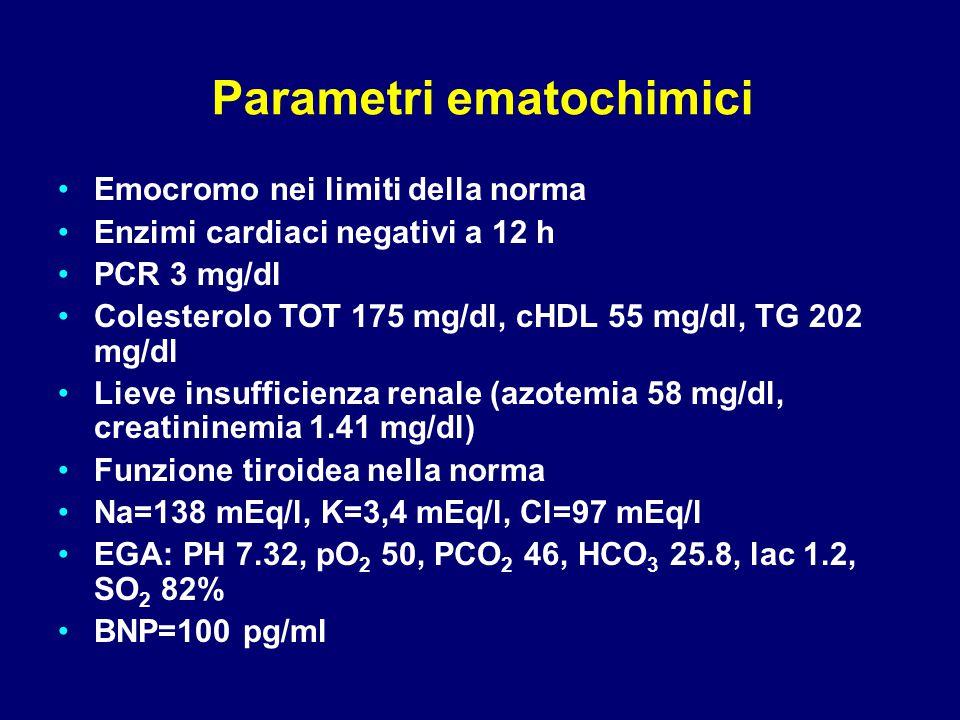 Parametri ematochimici