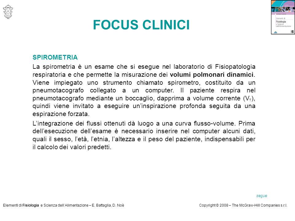 FOCUS CLINICI SPIROMETRIA