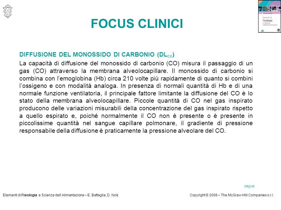FOCUS CLINICI DIFFUSIONE DEL MONOSSIDO DI CARBONIO (DLCO)