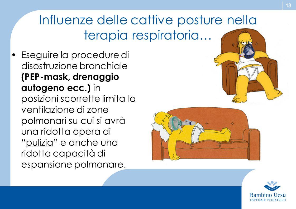 Influenze delle cattive posture nella terapia respiratoria…
