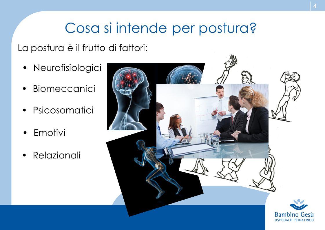 Cosa si intende per postura