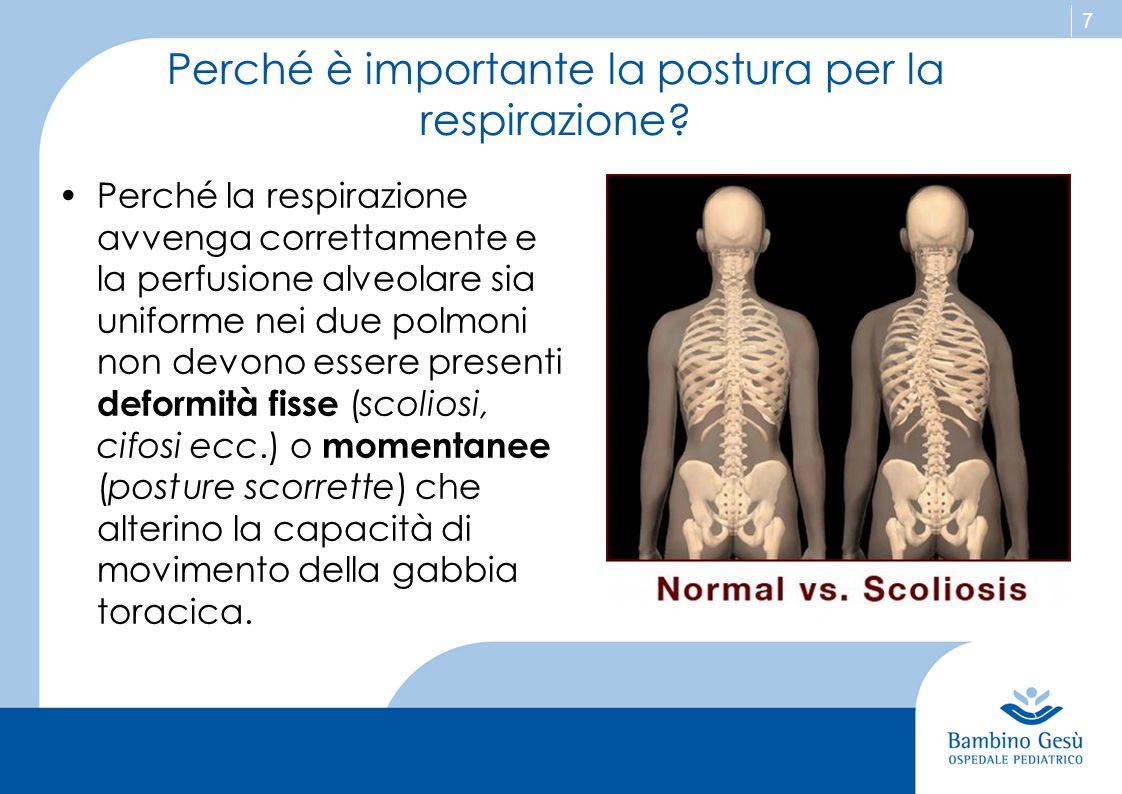 Perché è importante la postura per la respirazione
