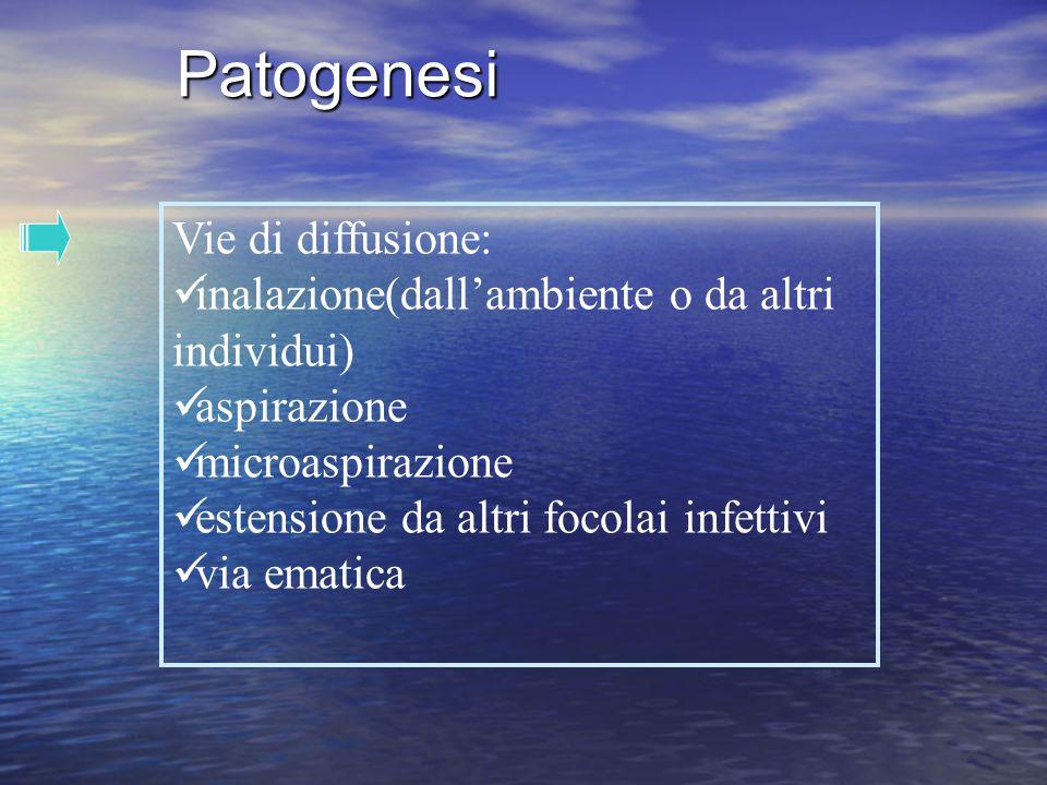 Patogenesi Vie di diffusione:
