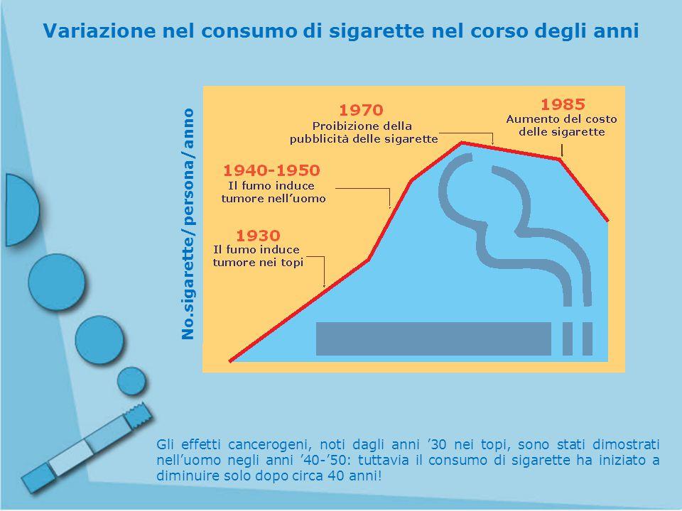 Variazione nel consumo di sigarette nel corso degli anni