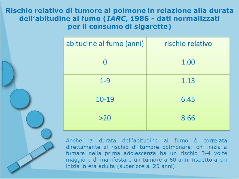 per il consumo di sigarette)
