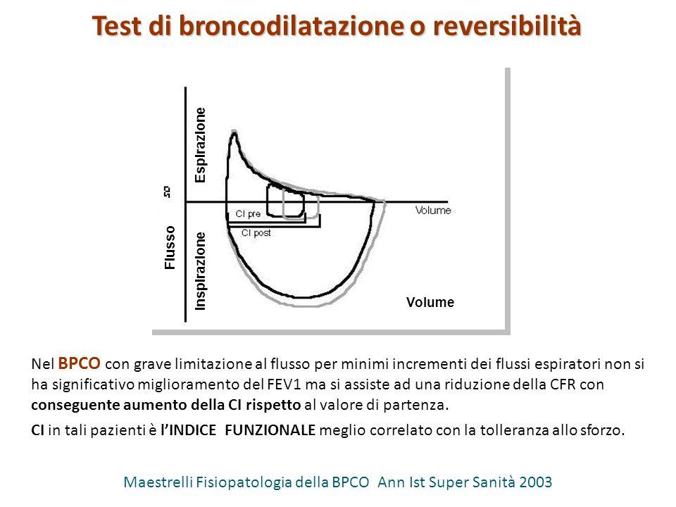 Test di broncodilatazione o reversibilità