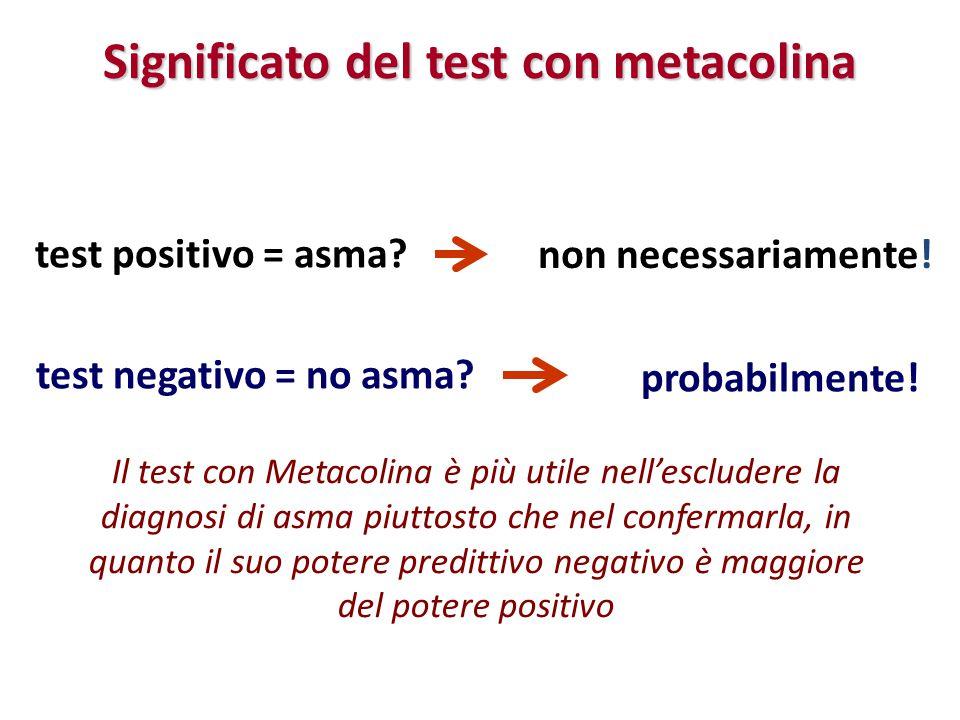Significato del test con metacolina