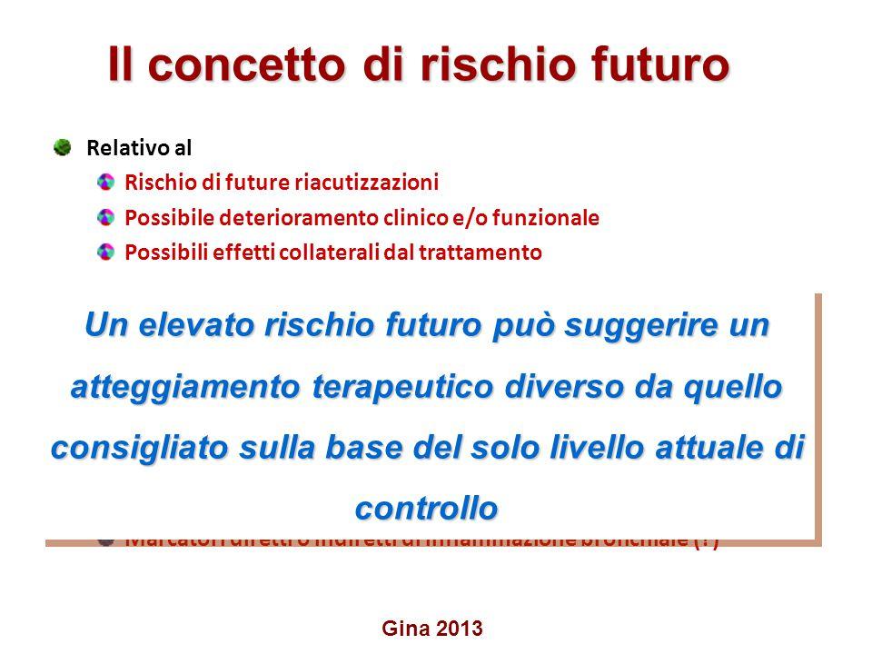 Il concetto di rischio futuro © 2011 PROGETTO LIBRA • www.ginasma.it