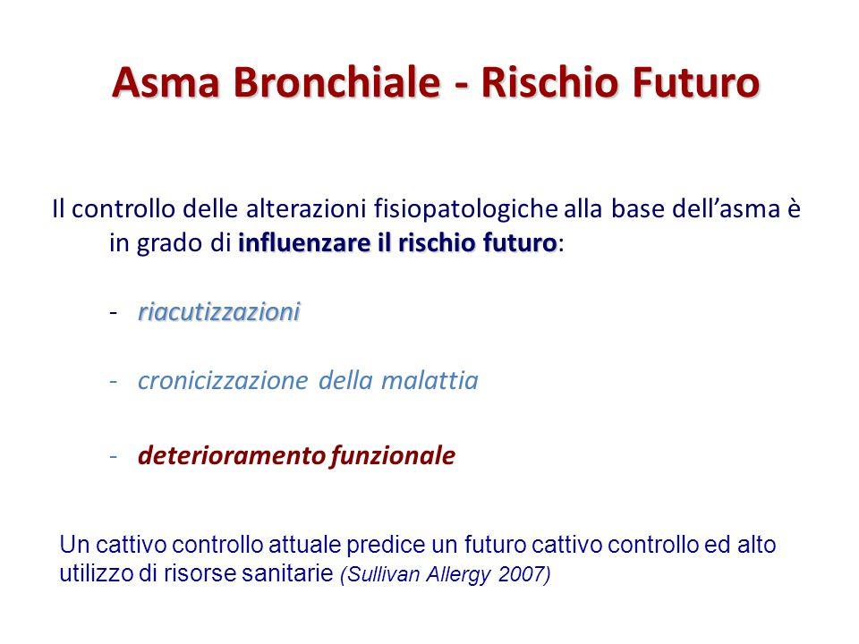 Asma Bronchiale - Rischio Futuro