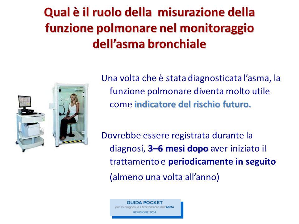 Qual è il ruolo della misurazione della funzione polmonare nel monitoraggio dell'asma bronchiale