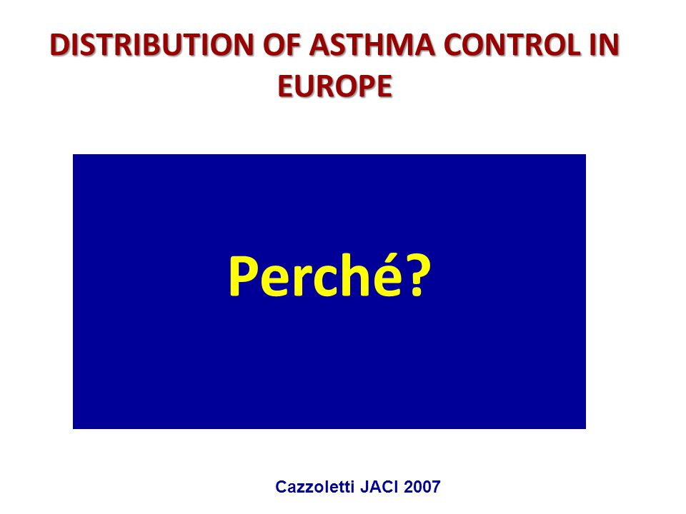 DISTRIBUTION OF ASTHMA CONTROL IN EUROPE