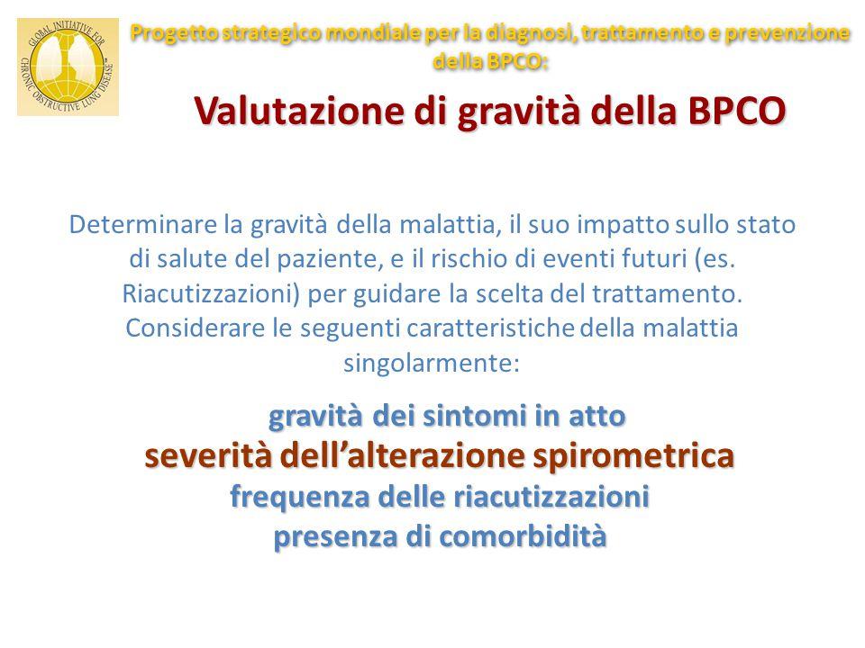 Valutazione di gravità della BPCO Valutazione di gravità della BPCO