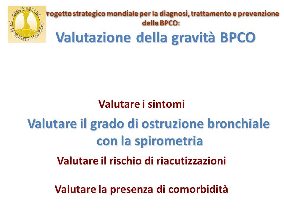 Valutazione della gravità BPCO