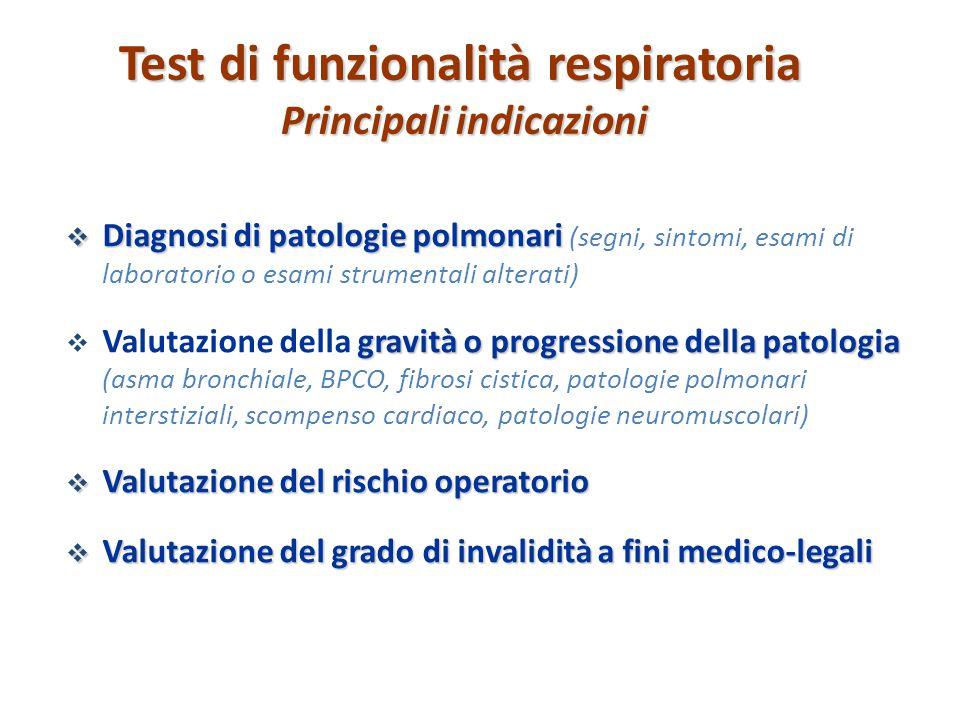 Test di funzionalità respiratoria Principali indicazioni