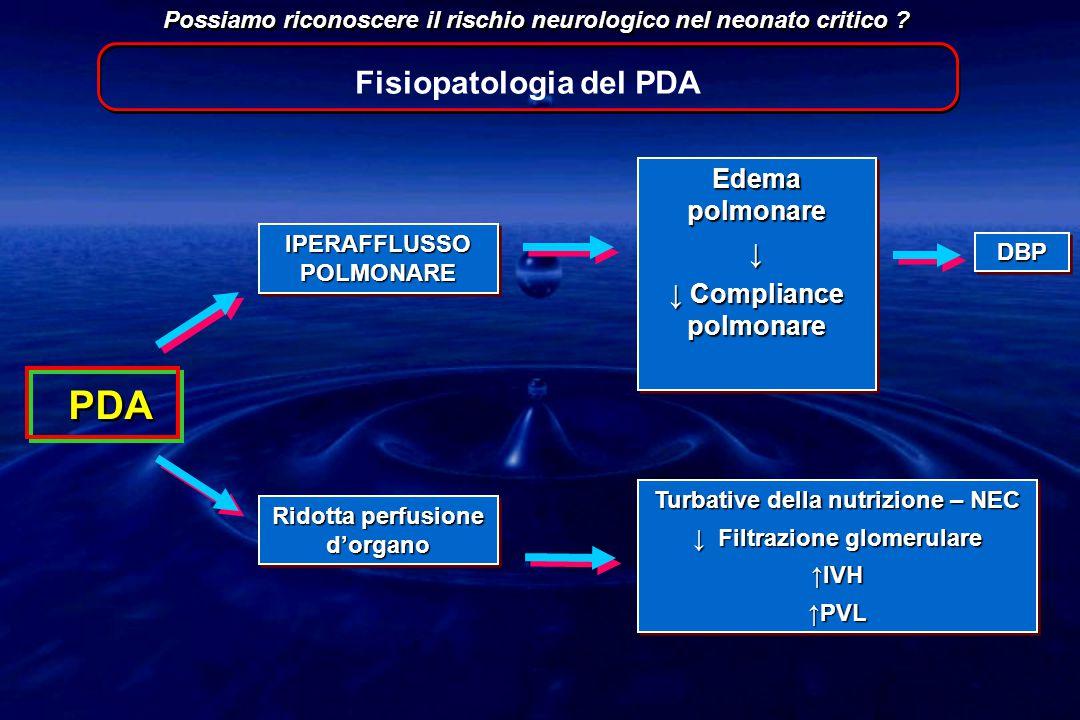 PDA Fisiopatologia del PDA Edema polmonare ↓ ↓ Compliance polmonare
