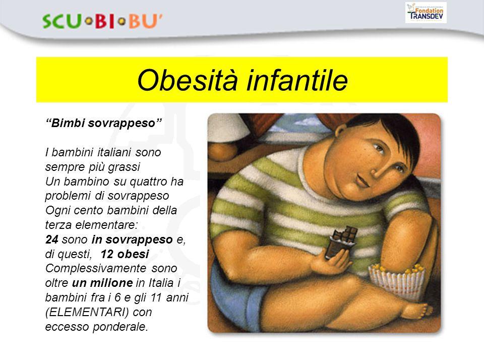 Obesità infantile Bimbi sovrappeso