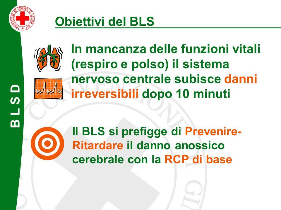 B L S D Obiettivi del BLS In mancanza delle funzioni vitali