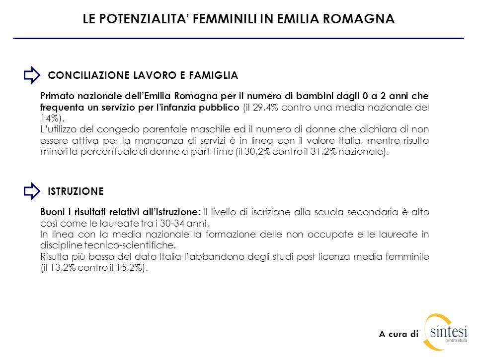 LE POTENZIALITA' FEMMINILI IN EMILIA ROMAGNA