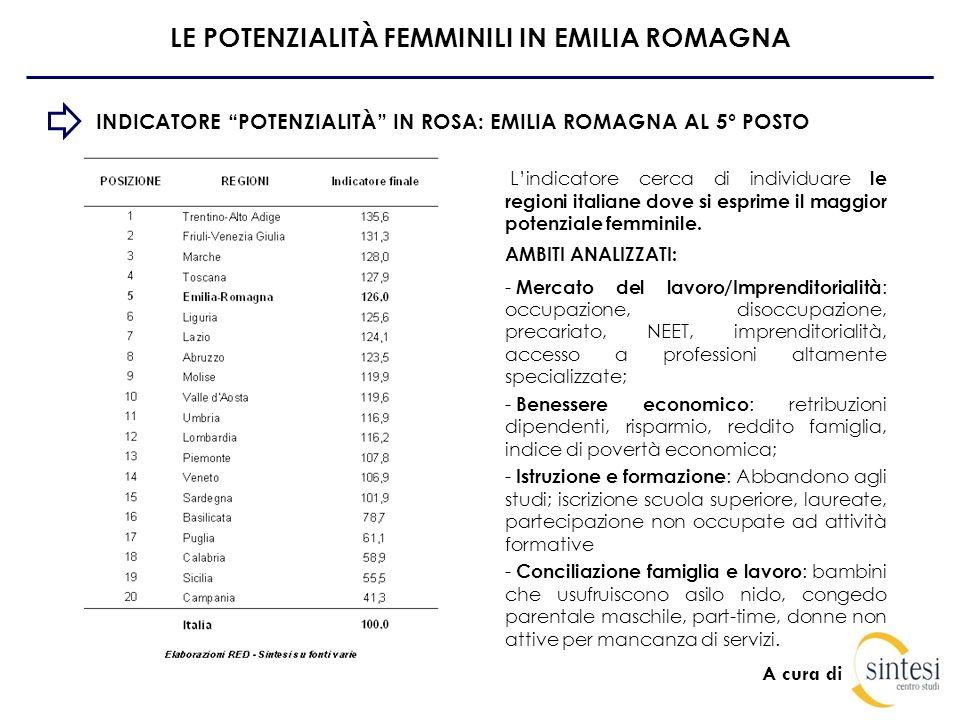 LE POTENZIALITà FEMMINILI IN EMILIA ROMAGNA